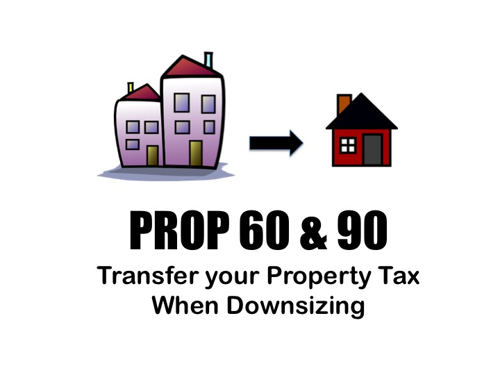 California Counties Property Tax Transfer
